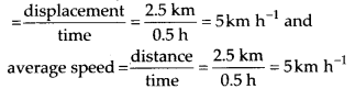 NCERT Solutions for Class 11 Physics Chapter 3 Motion in a Straight Line 17