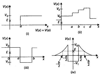 NCERT Solutions for Class 11 Physics Chapter 6 Work Energy and Power 2