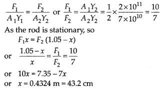 NCERT Solutions for Class 11 Physics Chapter 9 Mechanical Properties of Solids 22