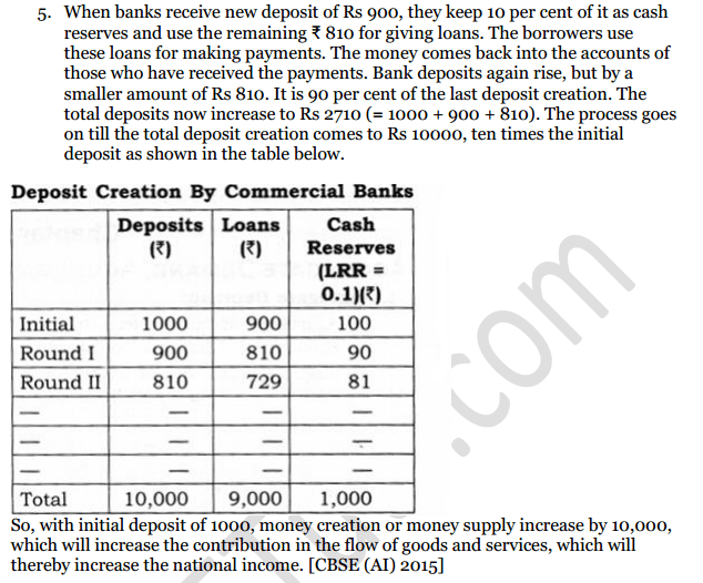 NCERT Solutions for Class 12 Macro Economics Chapter 4 Banking 28