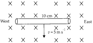 NCERT Solutions for Class 12 Physics Chapter 6 Electromagnetic Induction 15