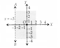 NCERT Solutions for Class 11 Maths Chapter 6 Linear Inequalities Ex 6.2 10