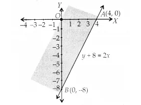 NCERT Solutions for Class 11 Maths Chapter 6 Linear Inequalities Ex 6.2 4