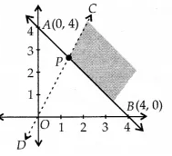 NCERT Solutions for Class 11 Maths Chapter 6 Linear Inequalities Ex 6.3 4
