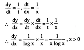 NCERT Solutions for Class 12 Maths Chapter 5 Continuity and Differentiability Ex 5.4 Q8.1