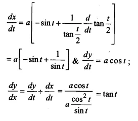NCERT Solutions for Class 12 Maths Chapter 5 Continuity and Differentiability Ex 5.6 Q8.1