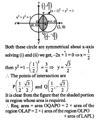 NCERT Solutions for Class 12 Maths Chapter 8 Application of Integrals Ex 8.2 Q2.1
