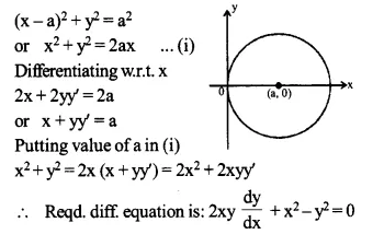 NCERT Solutions for Class 12 Maths Chapter 9 Differential Equations Ex 9.3 Q6.1
