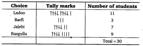 NCERT Solutions for Class 6 Maths Chapter 9 Data Handling4