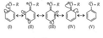 NCERT Solutions for Class 12 Chemistry Chapter 11 Alcohols, Phenols and Ehers 60