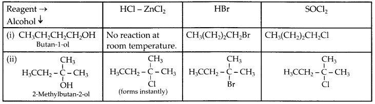 NCERT Solutions for Class 12 Chemistry Chapter 11 Alcohols, Phenols and Ehers 9