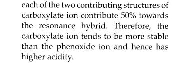 NCERT Solutions for Class 12 Chemistry Chapter 12 Aldehydes, Ketones and Carboxylic Acids 65