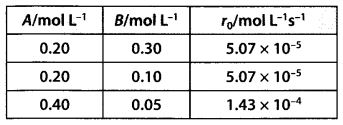 NCERT Solutions for Class 12 Chemistry Chapter 4 Chemical Kinetics 22