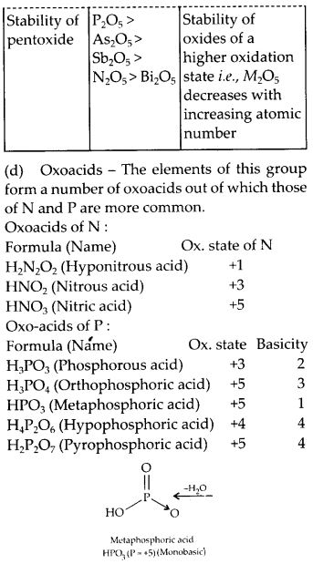NCERT Solutions for Class 12 Chemistry Chapter 7 The p-Block Elements 14
