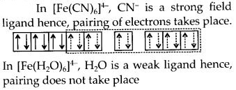 NCERT Solutions for Class 12 Chemistry Chapter 9 Coordination Compounds 35