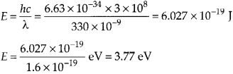 NCERT Solutions for Class 12 Physics Chapter 11 Dual Nature of Radiation and Matter 14