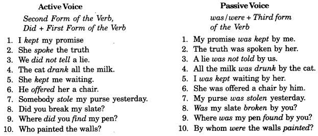 Active and Passive Voice Exercises for Class 11 CBSE With Answers - English Grammar image - 8