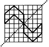 NCERT Solutions for Class 7 maths Algebraic Expreesions img 133