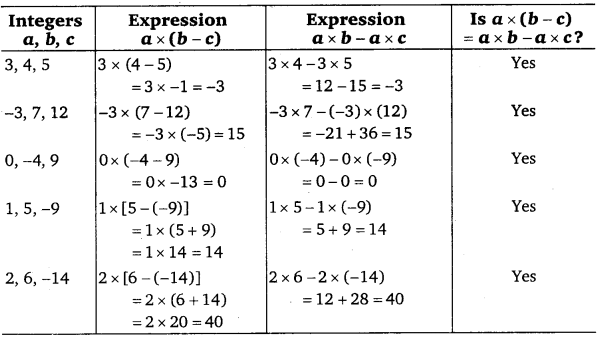 NCERT Solutions for Class 7 maths Integers chapter 1 img 19