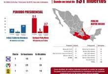 Para los políticos, Michoacán es una de las cuatro zonas de riesgo: ANAC