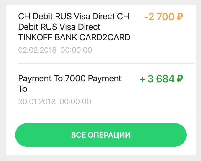 Sberbank verkossa