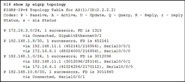 CCNA3 v6.0 Final Exam C 014