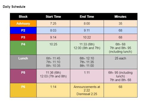 CMS Daily Schedule