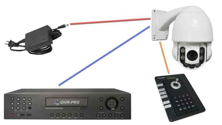 PTZ Kamera UTC Kablolama Şeması DVR'ye