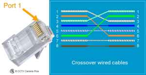 CAT5 Wiring Diagram | Crossover Cable Diagram
