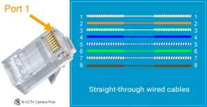 CAT5 Wiring Diagram | Crossover Cable Diagram