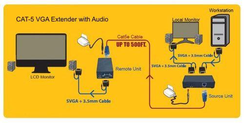 vga to cat5 converter vga video transmitter extender