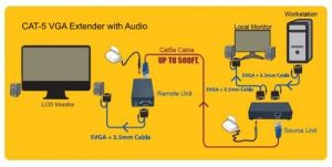 VGA to CAT5 Converter