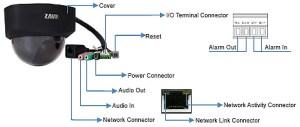 Dome IP Camera Zavio D510E