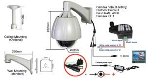Pelco Camera Wiring Diagram  Wiring Diagram Pictures