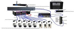 New to CCTV Have a system in thought  • CCTV Forum