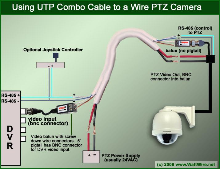 Lorex Hd Wiring Diagram