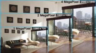 CCTV Singapore Resolution Compare