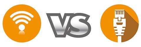 Wire or Wireless CCTV Camera