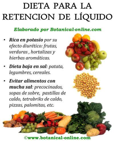 De retener el cuerpo liquido en causas