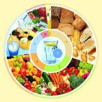 dieta-equilibrada-200x200