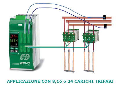 RPC - REVO Power Control