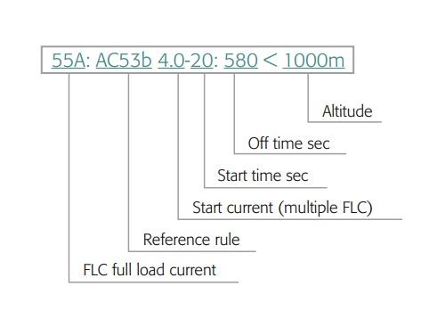 Soft Starter Selection Guide
