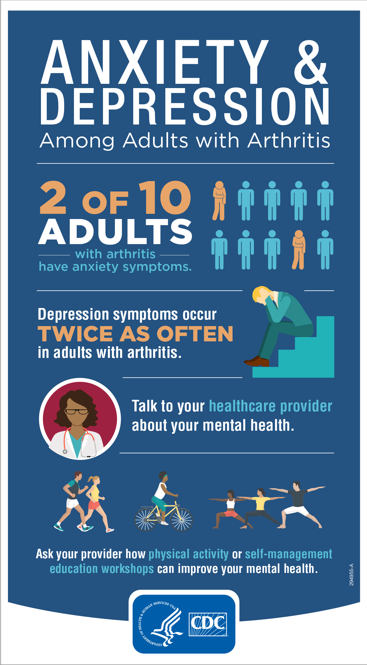 Arthritis Infographics
