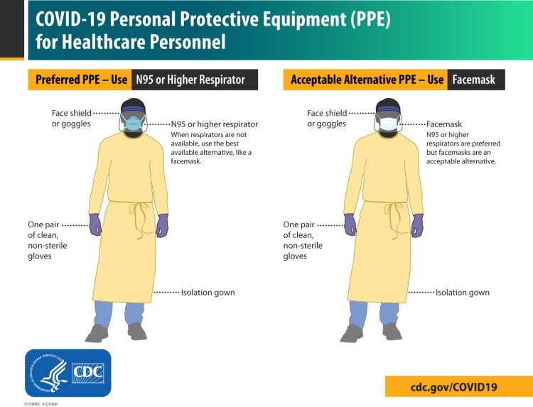 Infection Control: Severe acute respiratory syndrome ...