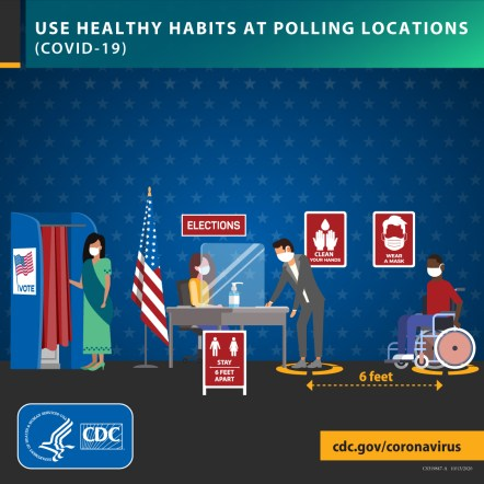 Use Healthy Habits At Polling Locations (COVID-19) 1080x1080