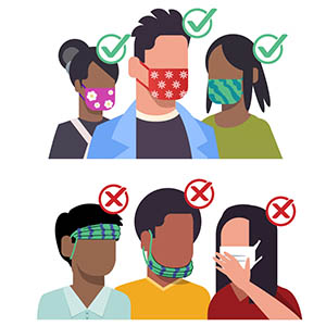 Image of people wearing masks correctly and other people wearing them incorrectly.