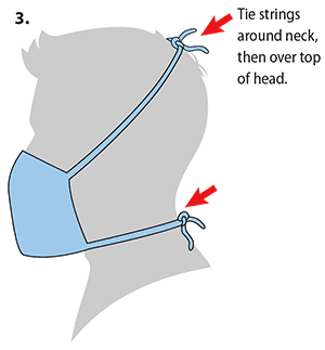 The final piece of cloth is unfolded and worn by an individual. The middle of the cloth piece is positioned to cover the nose and mouth area. The four thin pieces of cloth act as tie strings to hold the cloth face covering in place. The strings around neck, then over top of head are tied into knots.