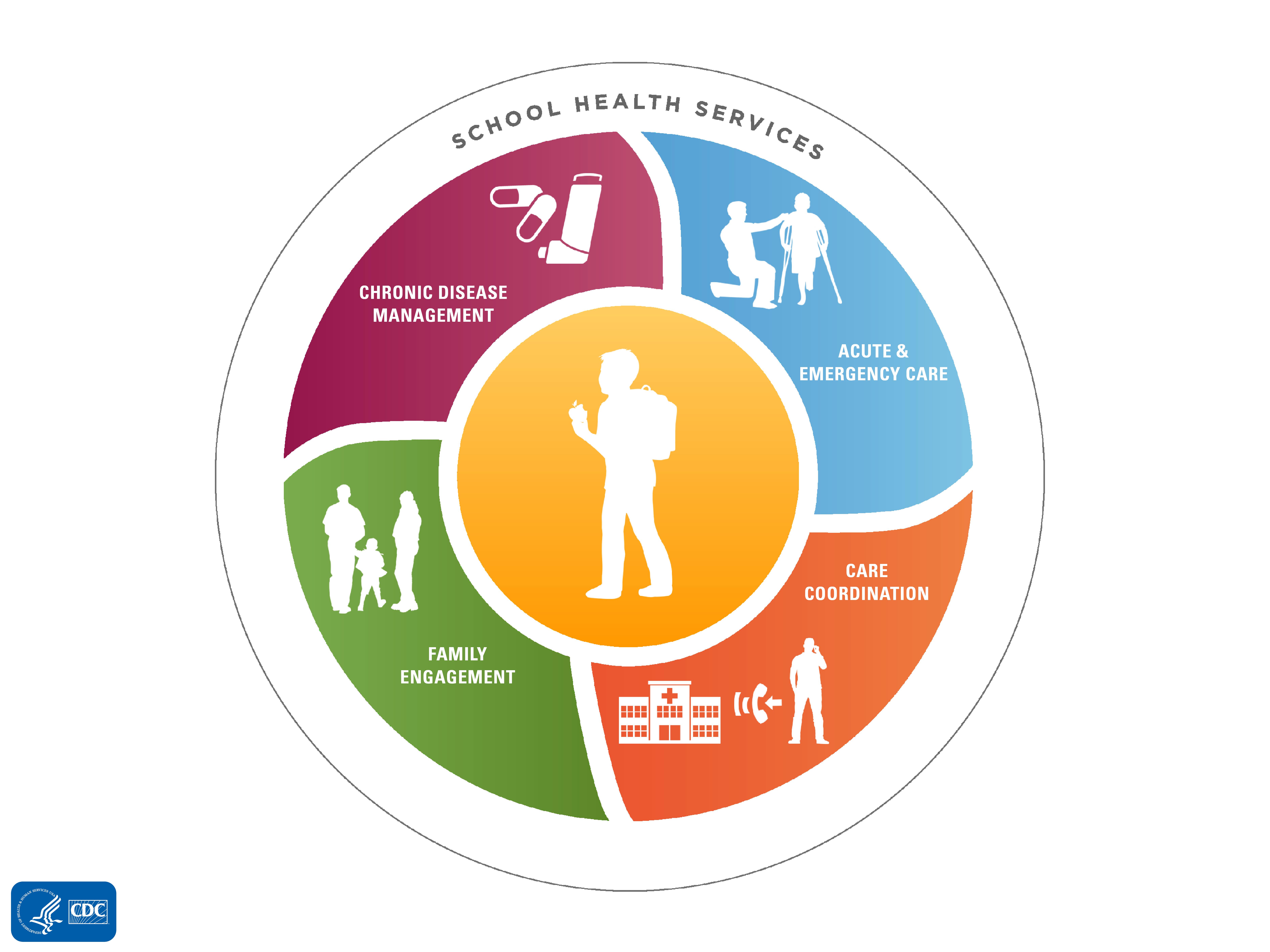 Parents For Healthy Schools