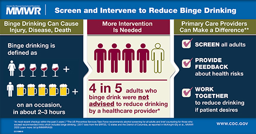 cdc s alcohol screening and brief