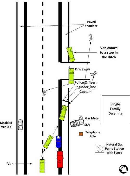 Awesome Accident Diagram Ideas - Electrical Circuit Diagram ...